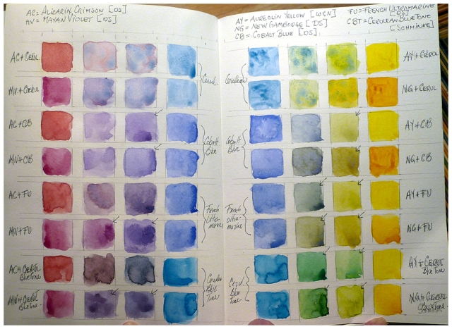 20130118_Colours