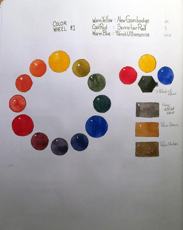 201610109-jane-blundelle-watercolour-colour-wheel-workshop-jane-hannah