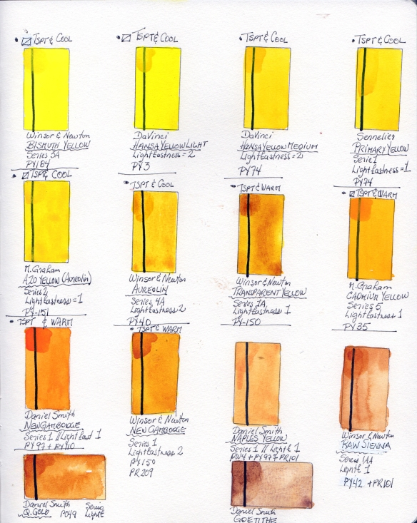 20170108-yellow-chart-jane-hannah-lores